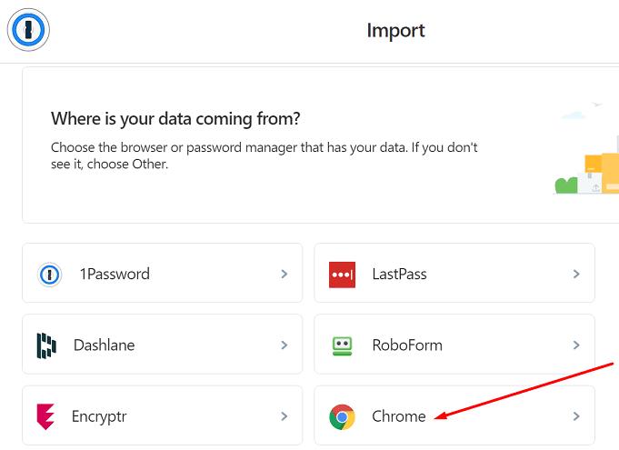1 Contraseña ¿De dónde provienen los datos?